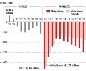 obama deficit